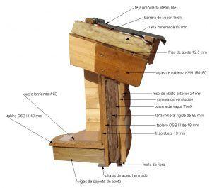 Aislamientos en casas de madera